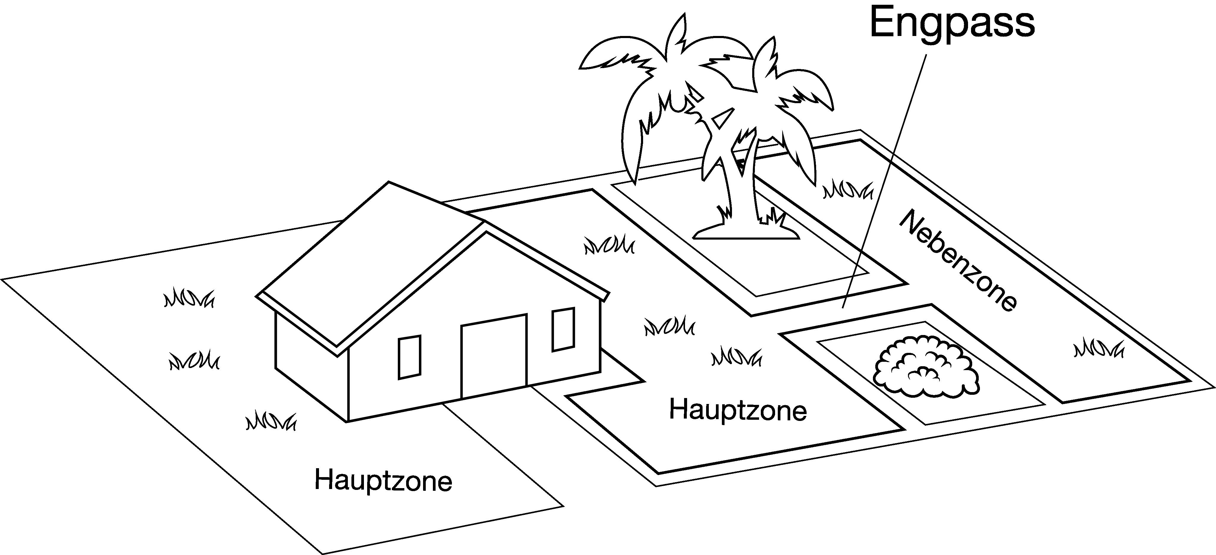 kommt robomow mit schmalen durchgängen zurecht? – robomow